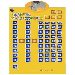 Обучающий плакат Таблица умножения 439014R