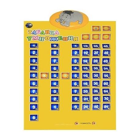 Обучающий плакат Таблица умножения TG 428087 R/F 4-2
